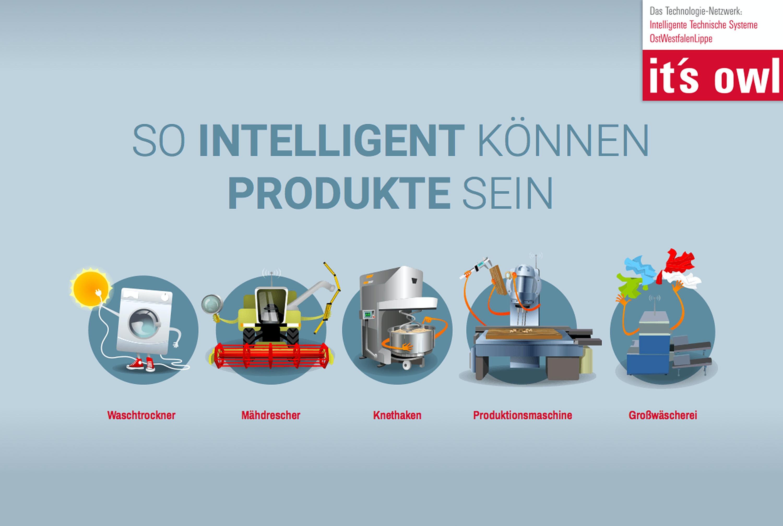 Microsite zur it´s OWL Kampagne Industrie 4.0